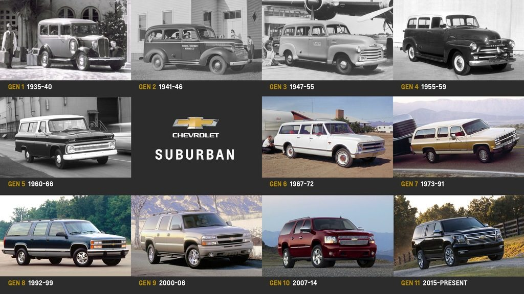 The Chevy Suburban 85 The World Was A Vastly Changing Place